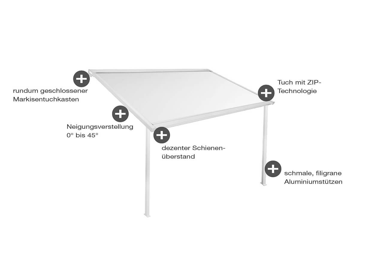 Klassische Pergolamarkise ERHARDT PM light - Eigenschaften