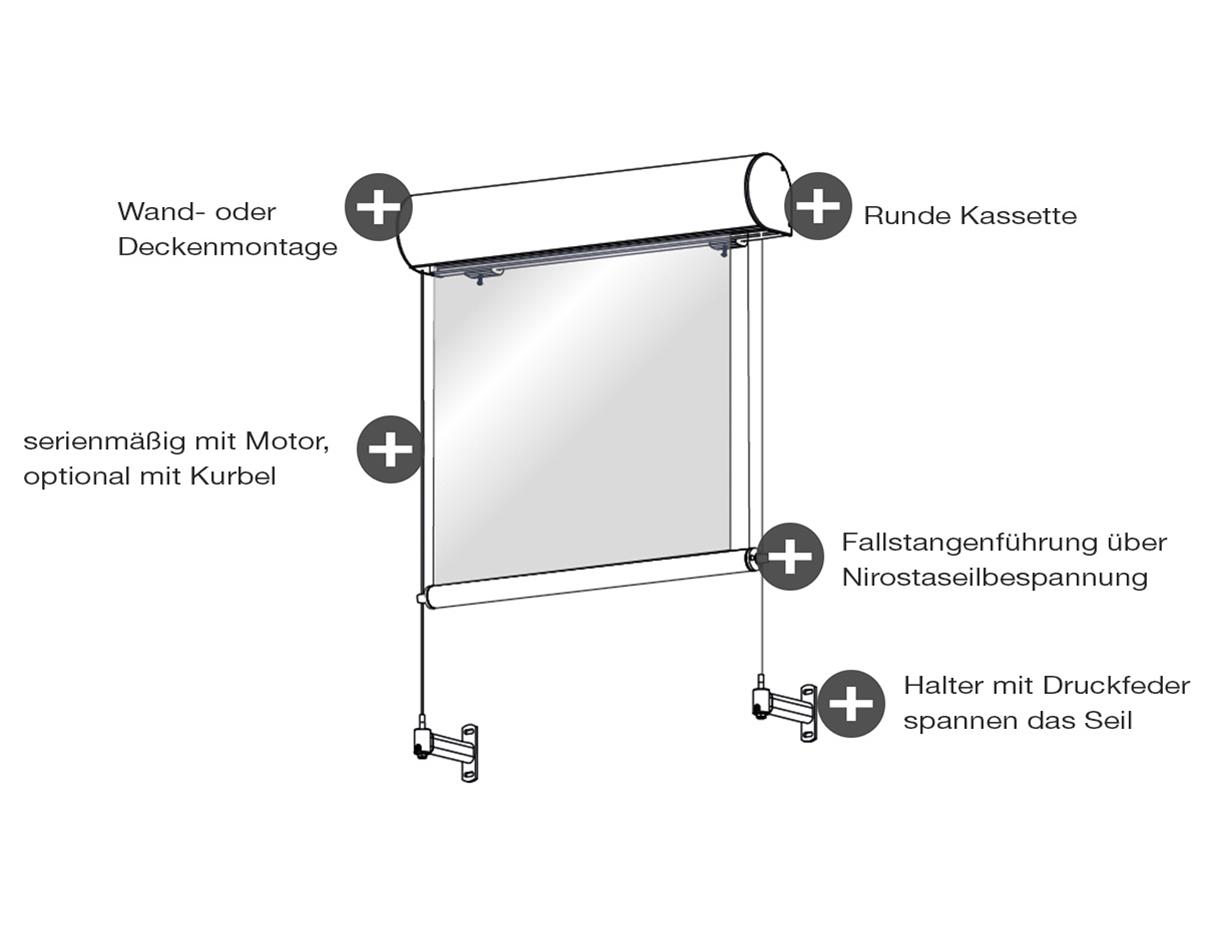 ERHARDT Senkrechtmarkise mit Seilführung - Eigenschaften